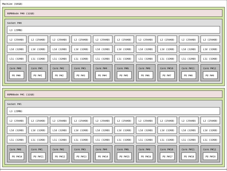 Hardware Overview - ARIS DOCUMENTATION
